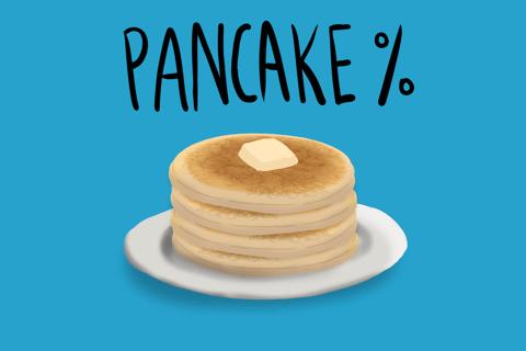 Pancake%